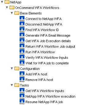 vRealize Integration Package for OnCommand WFA workflow listing